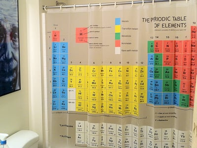 Periodic Table Shower Curtain Canada NASA Shower Curtain