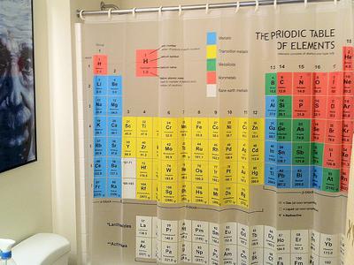 Periodic Table Shower Curtain Canada NASA Shower Curtain